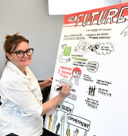 Liisa Sorsa from Think Link Graphics documented the event in a fun and engaging fashion
